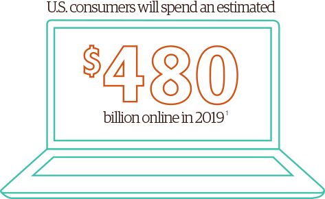 $480 Billion spent online in 2019